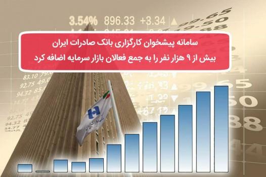  سامانه پیشخوان کارگزاری بانک صادرات بیش از ٩ هزار نفر را به فعالان بازار سرمایه اضافه کرد