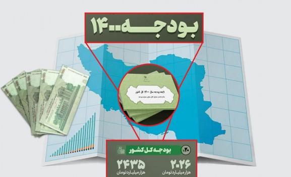 توجه ویژه دولت به سیاستهای حمایتی در لایحه بودجه ۱۴۰۰